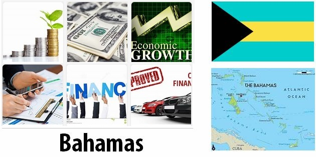 Economical Facts of Bahamas