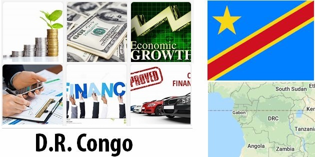 Economical Facts of Democratic Republic of the Congo