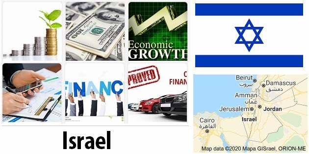 Economical Facts of Israel