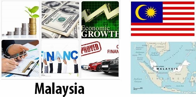 Economical Facts of Malaysia