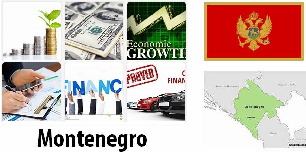 Economical Facts of Montenegro