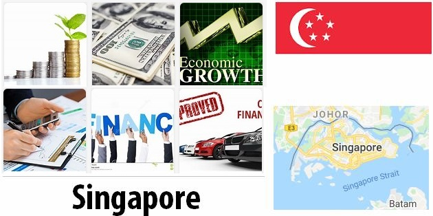 Economical Facts of Singapore