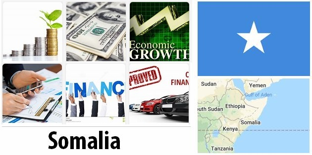 Economical Facts of Somalia