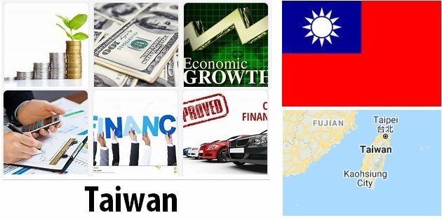 Economical Facts of Taiwan