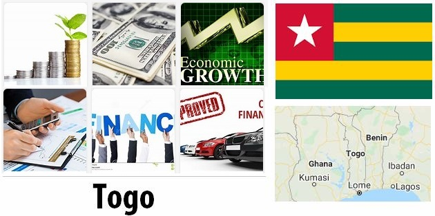 Economical Facts of Togo